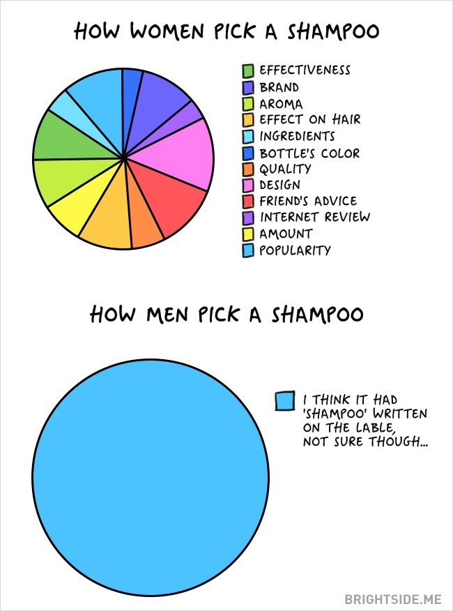 shampooing-homme